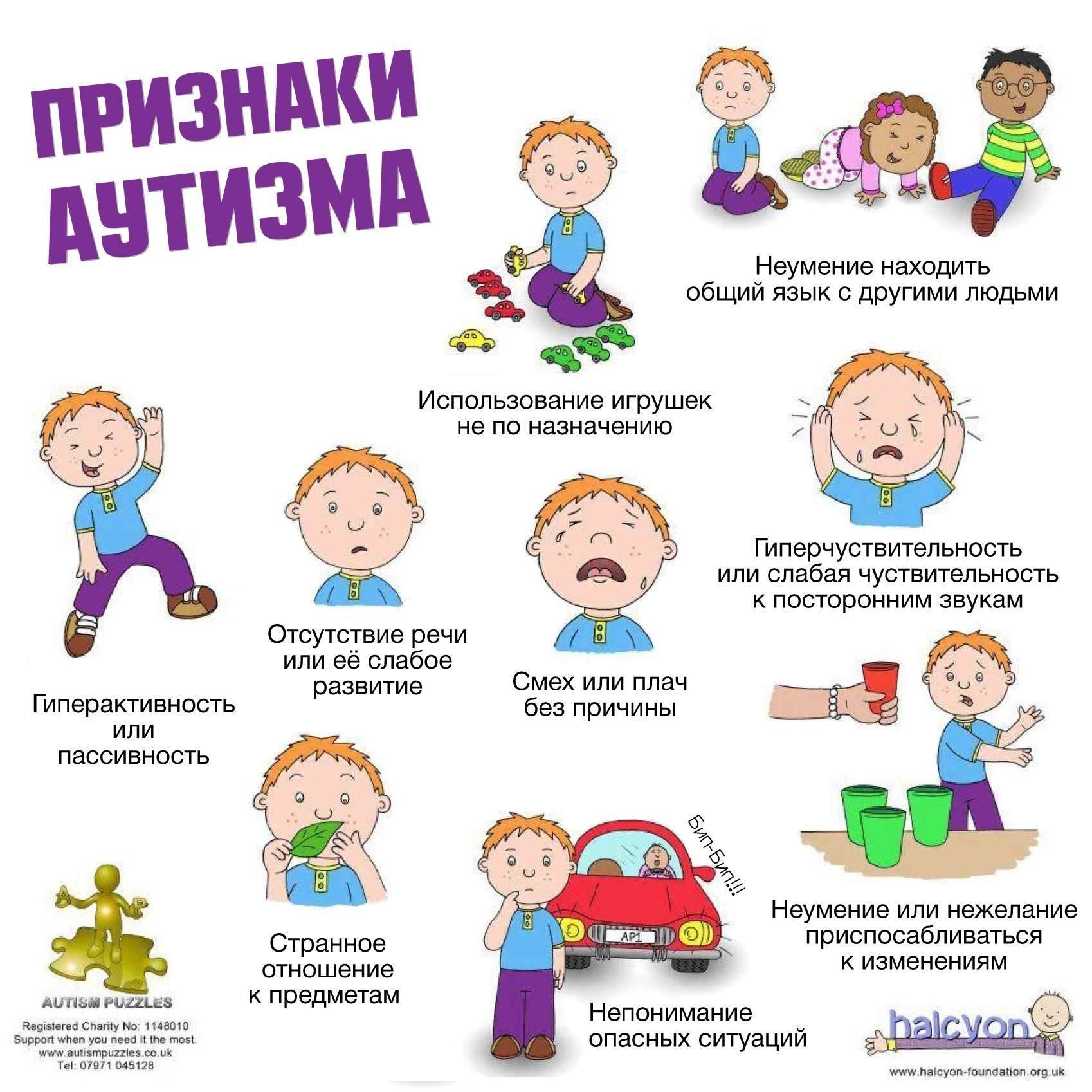 диагностика аутизма у детей дошкольного возраста