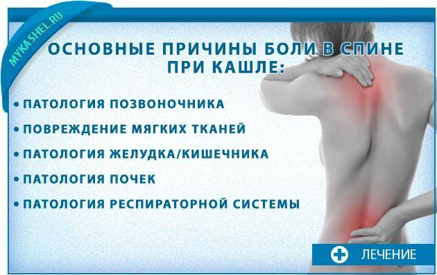 При сильном кашле болит левый бок под ребрами
