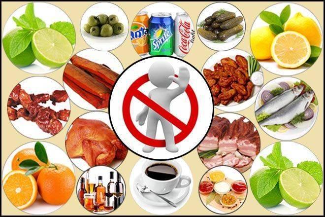 цистит питание и противопоказания