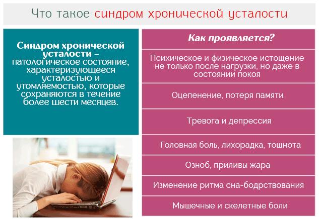 Сонливость при беременности на ранних и поздних сроках: причины