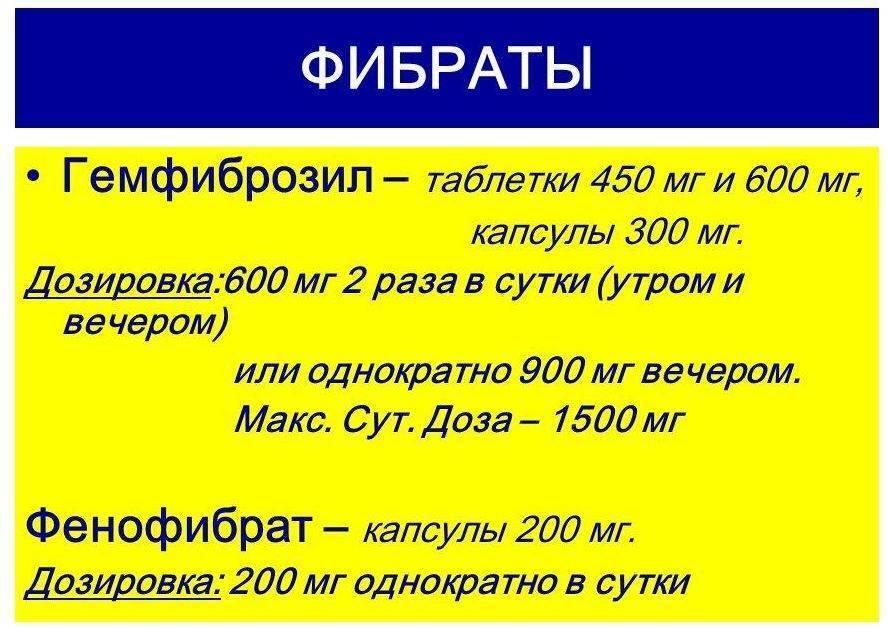 Фибраты: что это такое, список препаратов, механизм действия