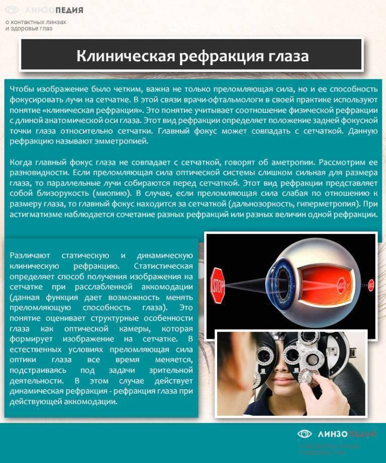 Физиологическая оптика. рефракция. аккомодация.