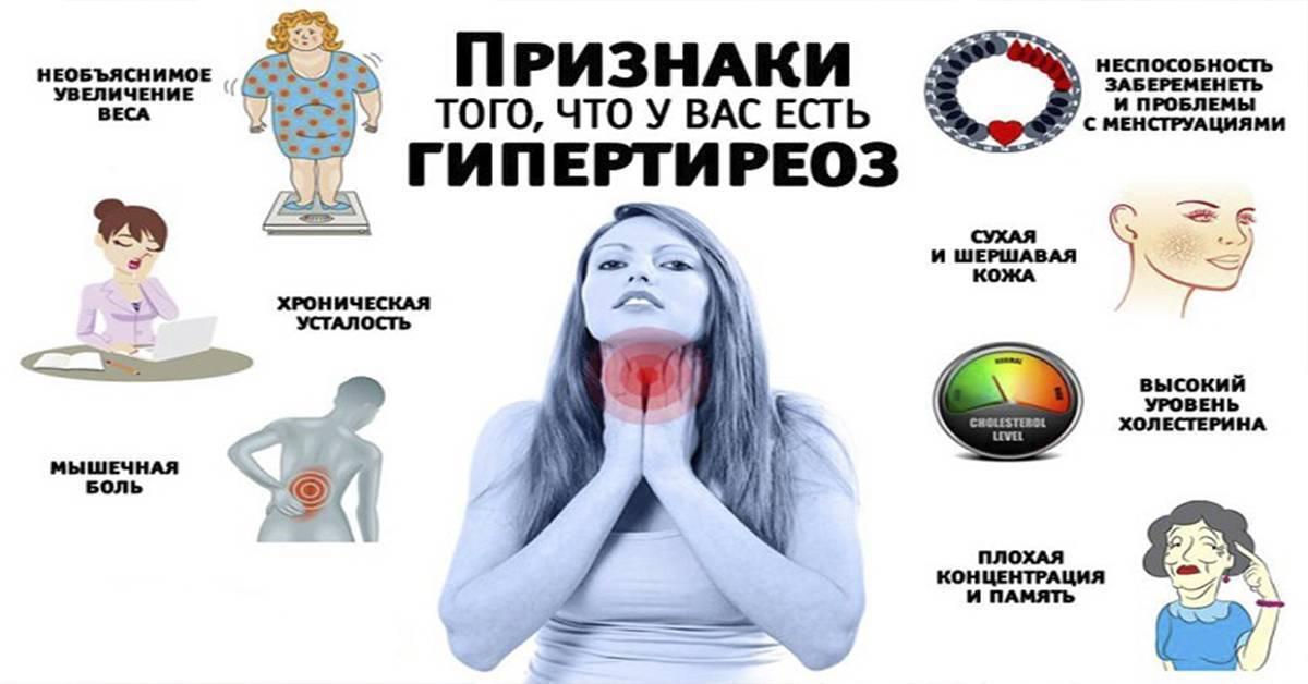 Гипотиреоз щитовидной железы: симптомы (у женщин, мужчин), лечение (препаратывитамины), диета, осложнения