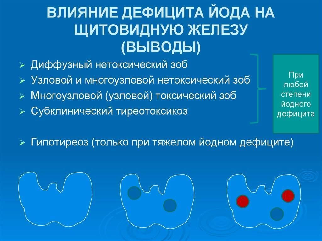 Симптомы и лечение избытка гормонов щитовидной железы