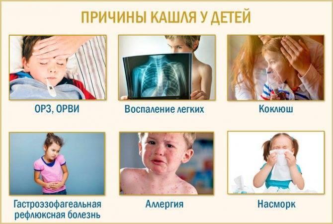 очень сильный кашель до рвоты у взрослого