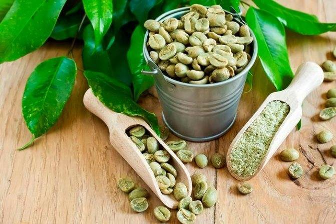 Кофе и уровень холестерина в крови