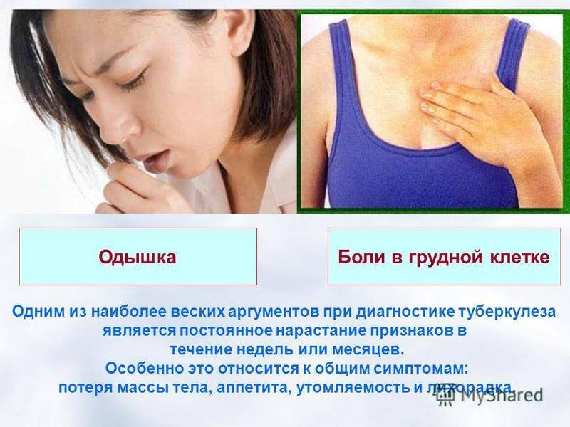 Боль в грудной клетке и сухой кашель без температуры