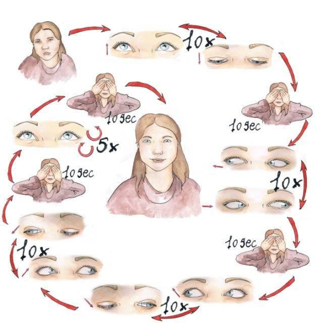 упражнения при астигматизме у детей