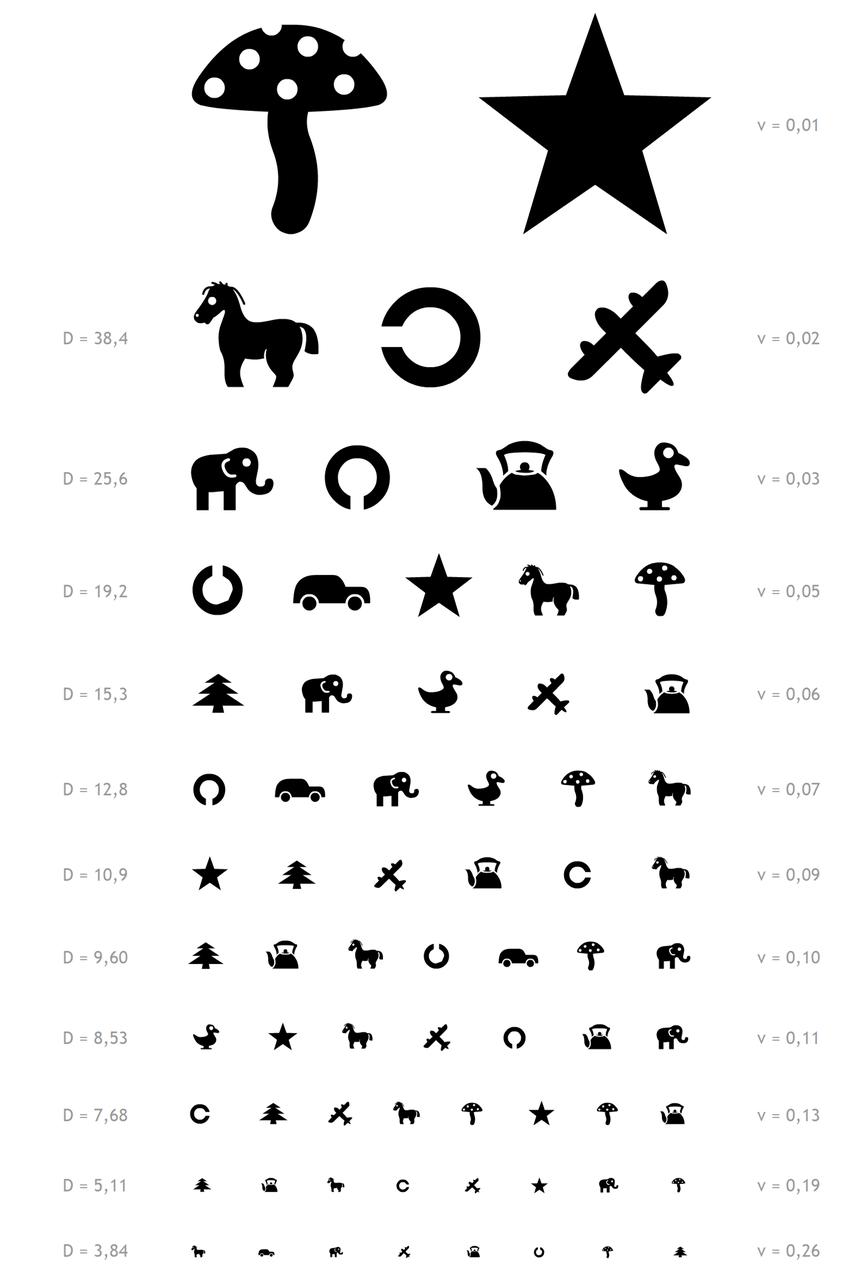 детская таблица для проверки зрения