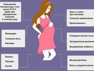 Ангина при беременности: что делать, как лечить на ранних и поздних сроках, последствия / mama66.ru