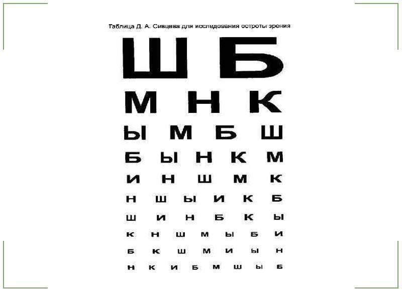 Как восстановить зрение при близорукости в домашних условиях быстро?