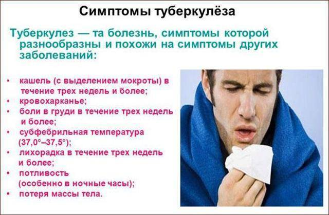 Кашель у взрослых – не всегда от простуды. 10 опасных симптомов кашля