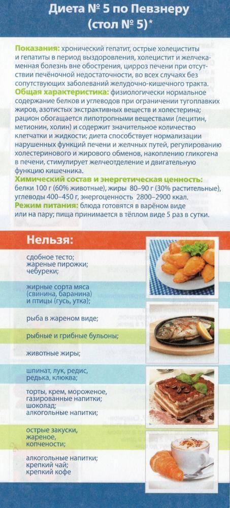 Питание при метастазах в печени и его основные правила, примерное меню