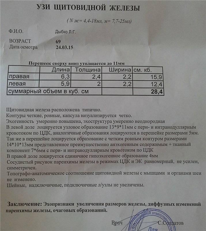 Размеры щитовидной железы норма таблица | pro shchitovidku