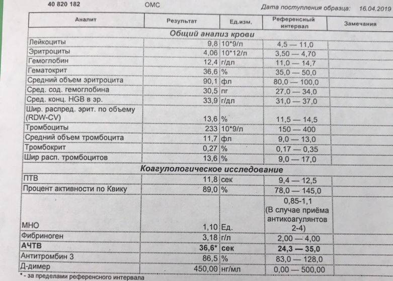 какие анализы при циррозе печени