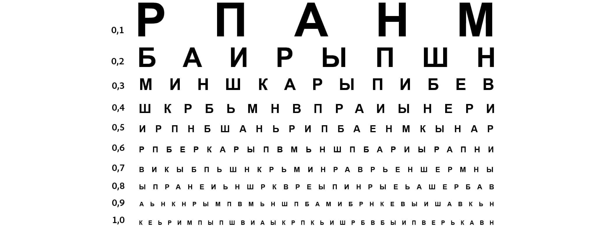 Как в домашних условиях проверяется зрение у детей