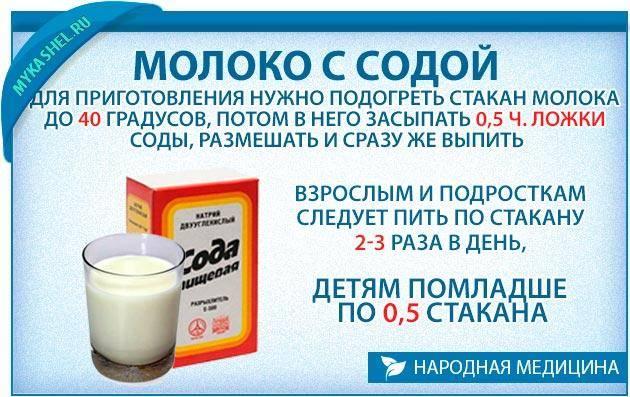 молоко с содой и медом от кашля рецепт