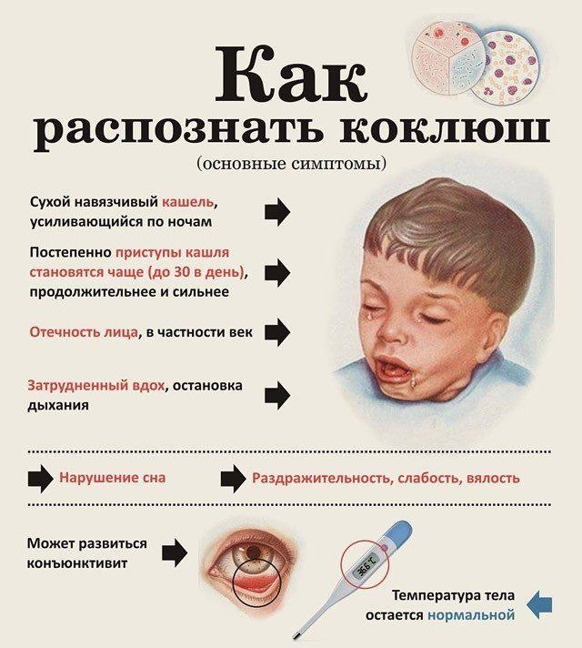 кашель со свистом у ребенка причины