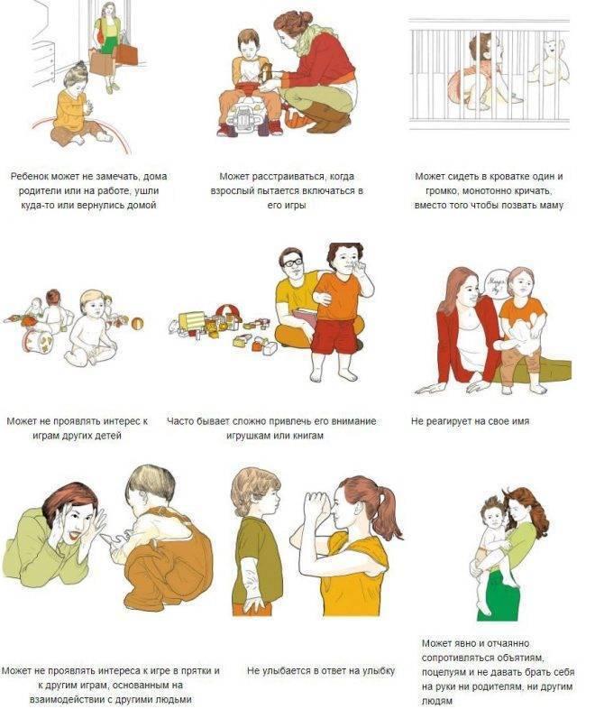 Аутизм у детей: признаки