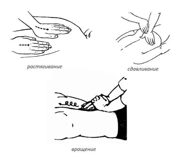 Спасение от боли: чем может помочь массаж при лечении межреберной невралгии?
