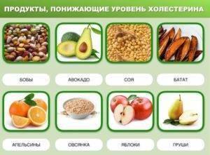 Применение витаминов при холестерине