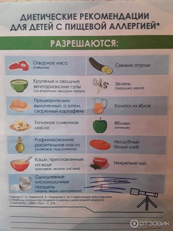 Какие продукты можно есть при дерматите, а какие нельзя?