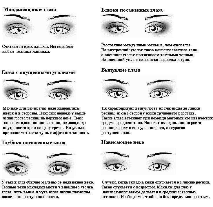 Всё о физиогномике: простые правила чтения человека по лицу :: инфониак