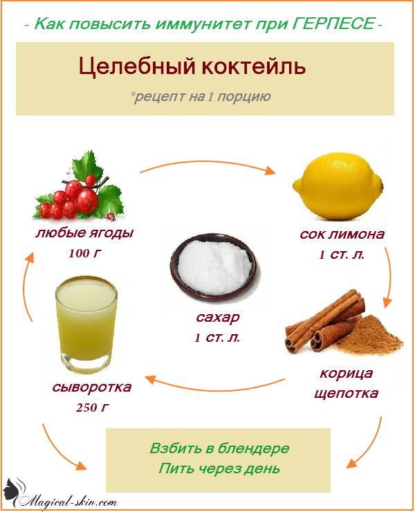 герпес диета