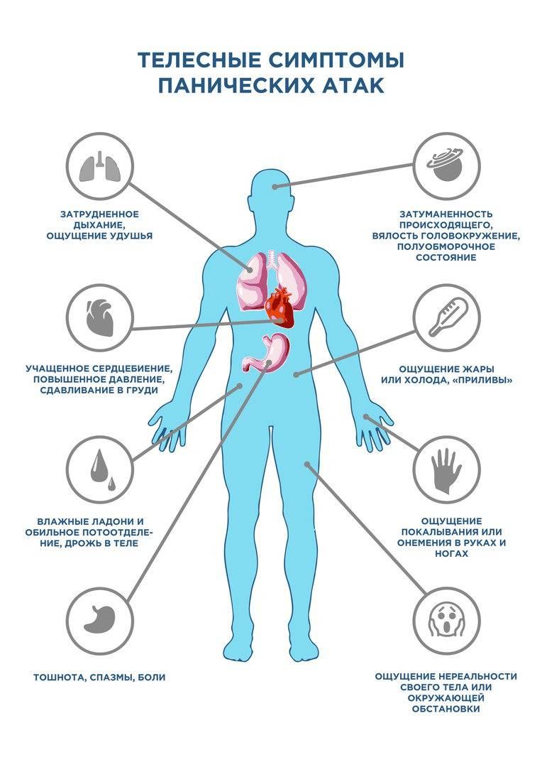 Паническая атака: симптомы, причины и лечение в домашних условиях