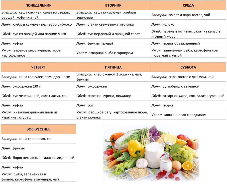 атеросклероз сосудов шеи диета