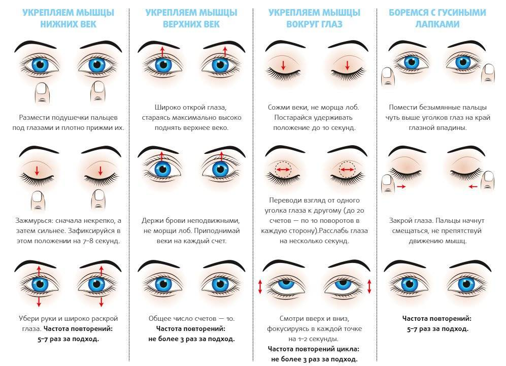 Гимнастика для глаз для детей: зарядка для улучшения зрения и упражнения для профилактики нарушений, при близорукости у подростков