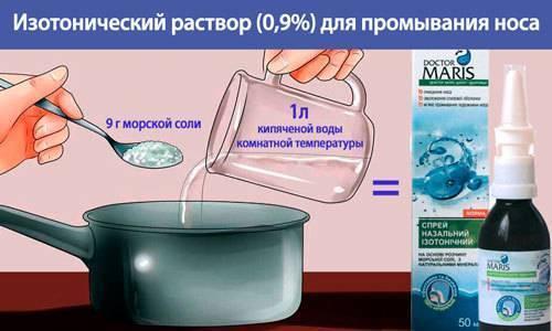 чем промывать нос при беременности