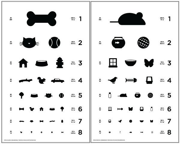 Как проверить зрение у ребенка в домашних условиях по таблице орловой