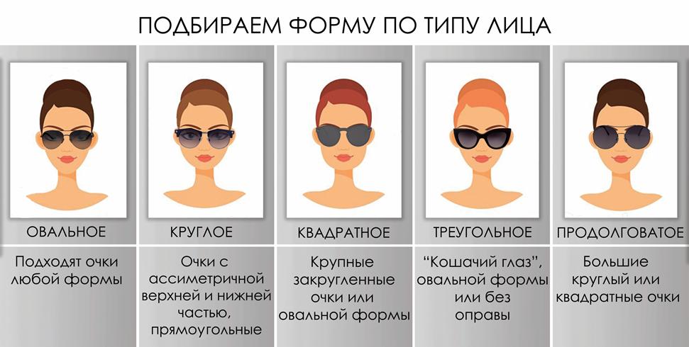 Как подобрать оправу очков по форме лица: 10 шагов