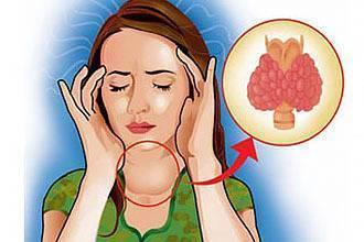 Компрессы на горло при ангине