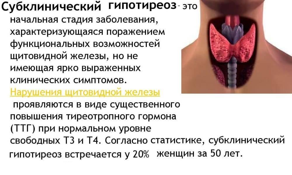воспаление щитовидной железы симптомы у женщин