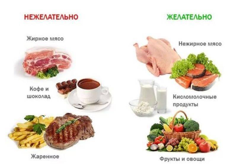 Какие продукты гонят желчь