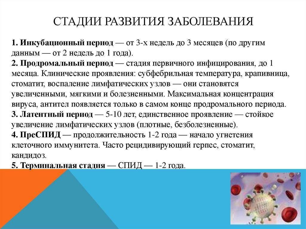 Герпес: инкубационный период, причины, симптомы, лечение