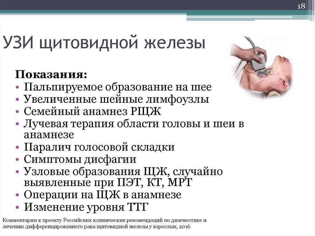 заключение узи щитовидной железы