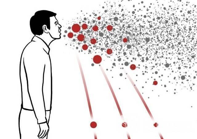 Можно ли заразиться ангиной: пути передачи инфекции и способы защиты