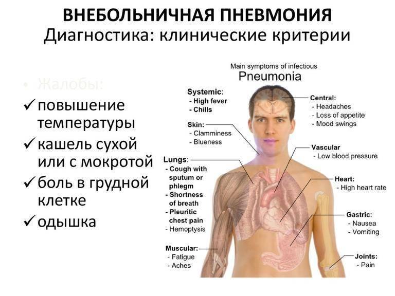 боль в горле кашель