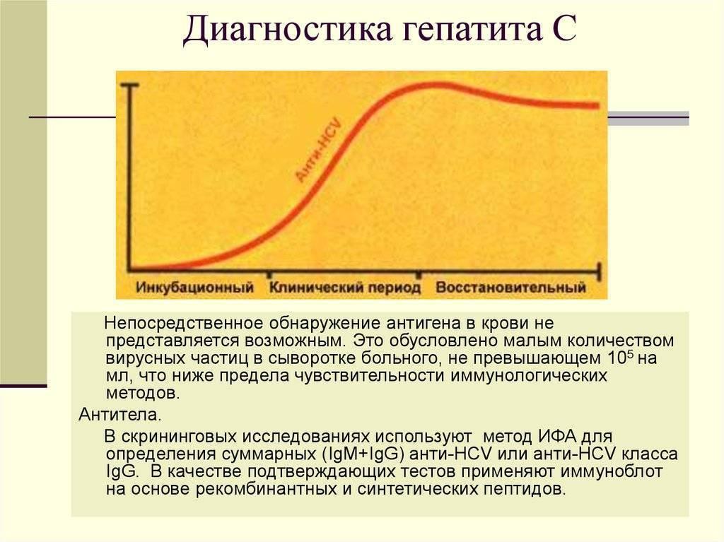 Диагностика гепатитов: гепатит b, гепатит c, гепатит d, токсический гепатит