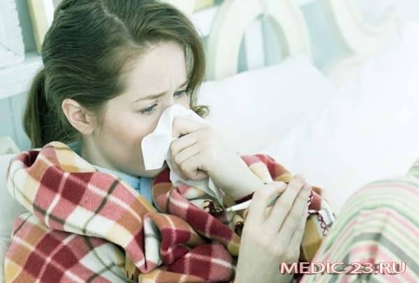 компресс при ангине с температурой
