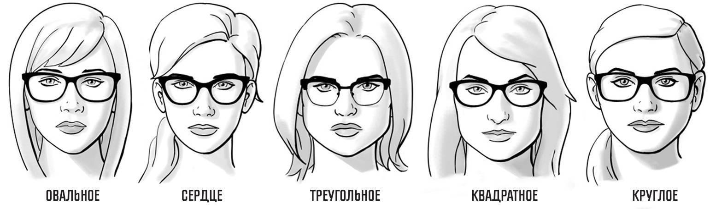 Подбор очков по форме лица для мужчин