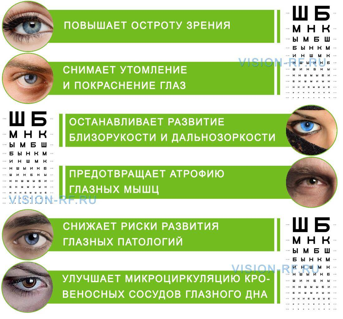 какой витамин полезен для зрения