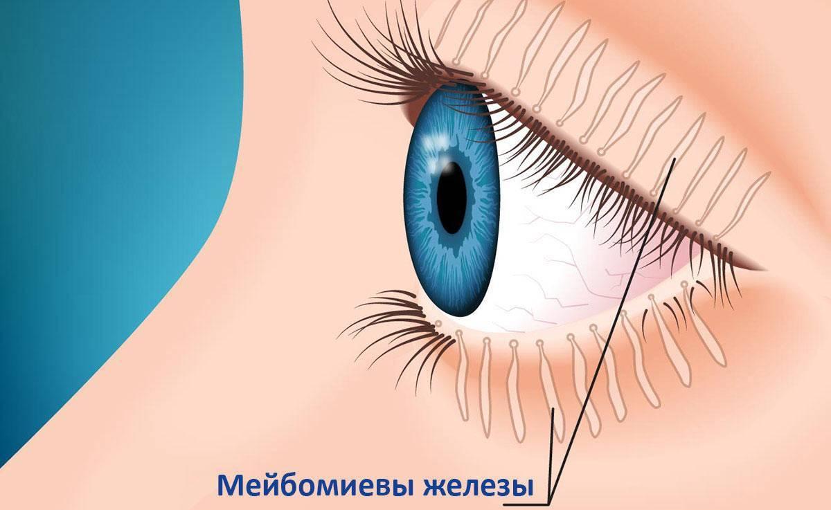 Демодекозный (клещевой) блефарит