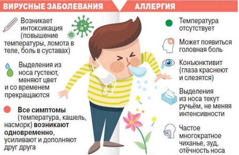 температура кашель насморк чем лечить