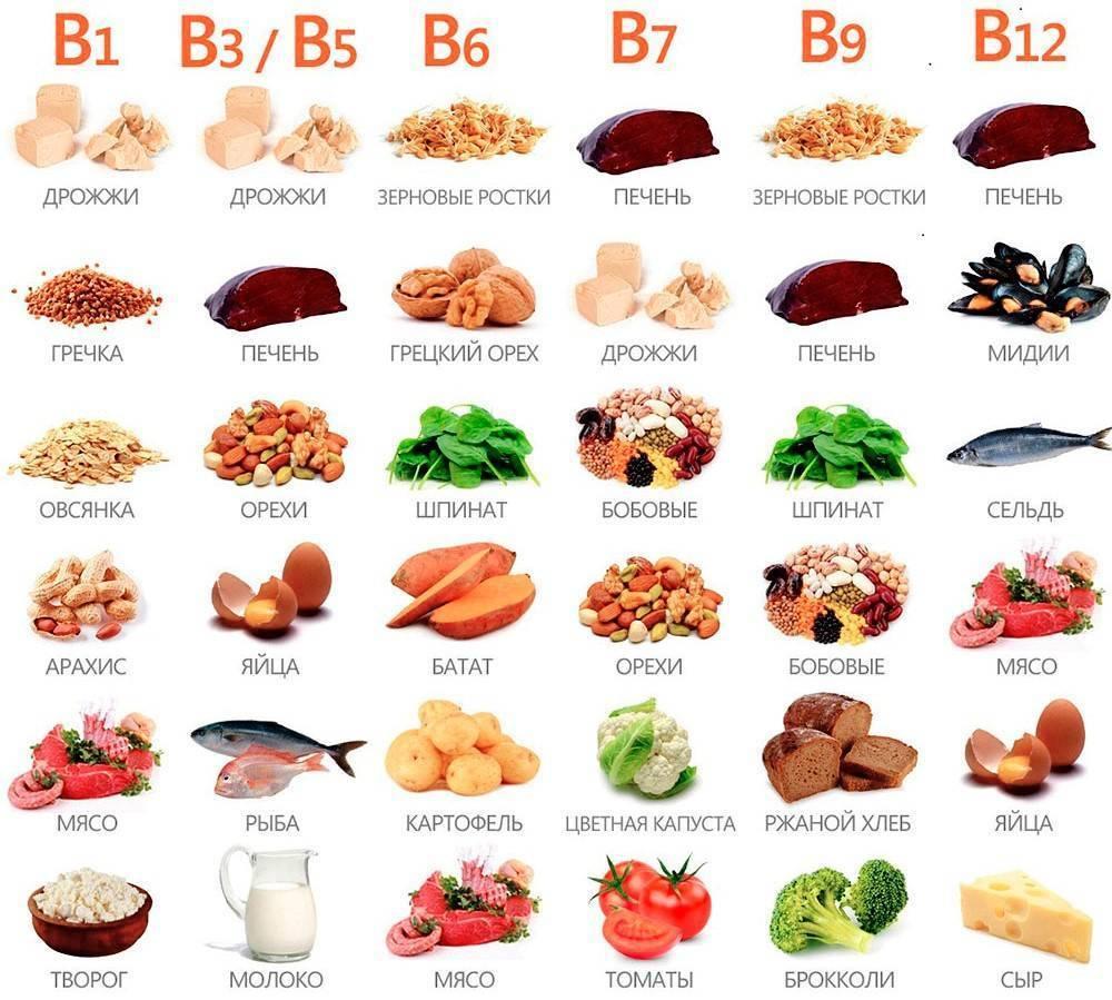 Какие витамины для печени выбрать и названия препаратов