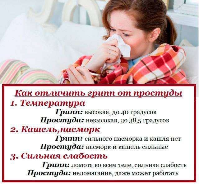 насморк кашель температура 37 5