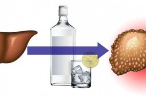 Как очистить печень после алкоголя
